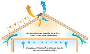 solar attic fans arizona energy products