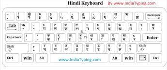 hindi keyboard hindi typing keyboard hindi keyboard layout
