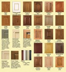 Kitchen Furniture Names Interior Kitchen Cabinet Styles Intended For Gratifying Popular