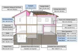 Passive House Floor Plans Passive House Beats Building Code Box In Ice Box Challenge