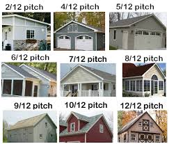 Build Your Own Cupola How To Determine Your Roof Pitch For A Cupola Roof Styles