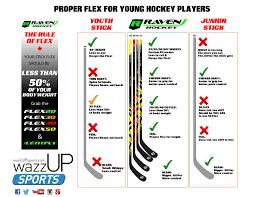 hockey stick flex for kids u2013 wazzup sports
