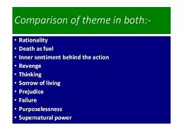 supernatural themes in hamlet comparison between harry potter hamlet