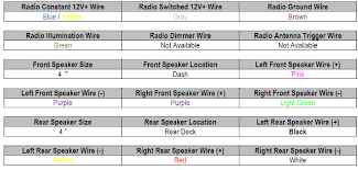 2014 corolla radio wiring diagram 2014 download wirning diagrams