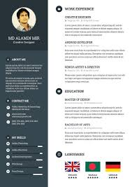 Ui Developer Resume Template Homework Should Not Abolished Cheap Application Letter Editing For