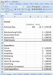 Event Budget Template Excel Event Management Activity10 Develop An Event Budget