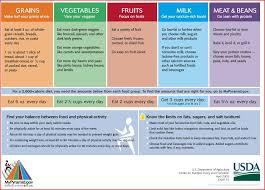 high uric acid diet chart medicine to reduce uric acid levels