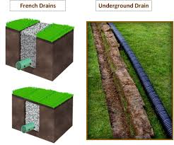 Water Drainage Problems In Backyard How To Install French Drain In Backyard French Drains 101 French
