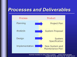 design implementation proposal csis 3600 systems analysis and design the systems development life