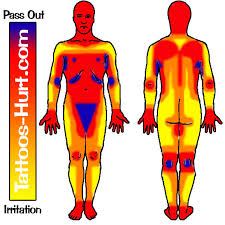 side hip tattoo pain level tattoo pain scale tattoos hurt