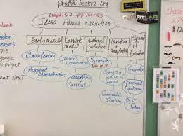 mrs pratt u0027s 7th grade science