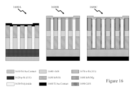 patent us20130240348 high efficiency broadband semiconductor