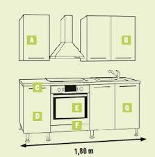 cuisine bricodepot implantation type avec supplémentaire vert