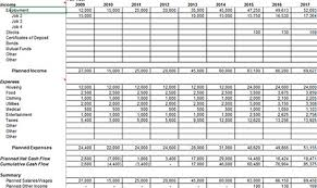 Travel Spreadsheet Excel Templates Excel Financial And Travel Budget Templates