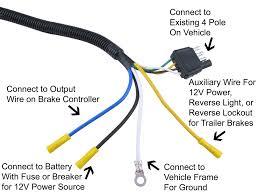 seven pin wiring diagram wiring diagram shrutiradio