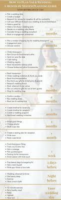 wedding planning guide wedding planning timeline wedding planning checklist http