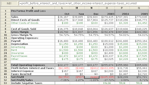 templates for business budgets what s your budget bplans
