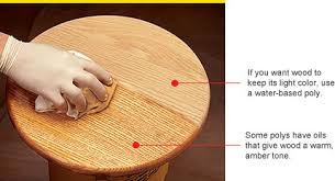 Minwax Water Based Stain With Minwax Water Based Wood Stain After by Guide To Clear Wood Finishes Wood Finishing 101