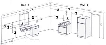 kitchen cabinet installation measuring for new kitchen cabinet installation kitchen cabinet