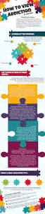 best 25 drug intervention ideas on pinterest addiction recovery