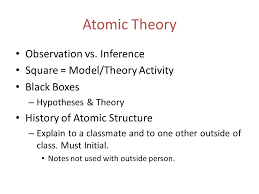 atomic theory observation vs inference square u003d model theory