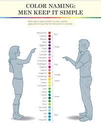 Colors Meme - artist vs normal people know your meme