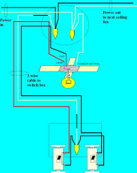 ceiling fan light switch wiring how to wire a ceiling fan for separate control fo the fan and the light