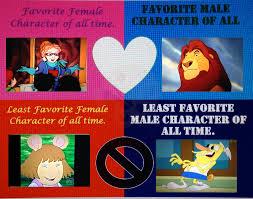 Favorite Character Meme - favorite least favorite characters meme by jpbelow on deviantart