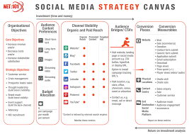 template social media strategy template