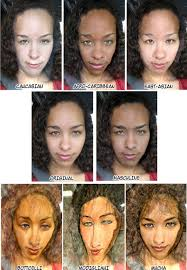 what would i look like with different hair what you would look like if you were a different race