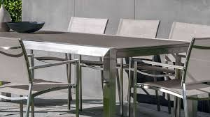 Table Extensible by Table Cdi Collection Patch Table Extensible Dexhom Com