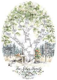 best 25 family tree drawing ideas on pinterest tree designs