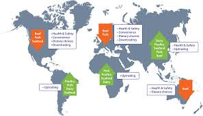 Map Qust The Global Quest For Protein