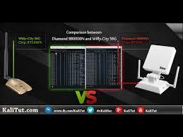 aircrack android comparison between wifly city 56g and 980000n aircrack ng