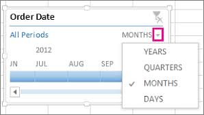 Periodic Table Timeline Create A Pivottable Timeline To Filter Dates Excel