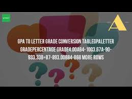 rapid tables grade calculator what is gpa in percentage youtube