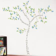 Alphabet Wall Decals For Nursery Alphabet Tree Abcs Numbers Wall Decals