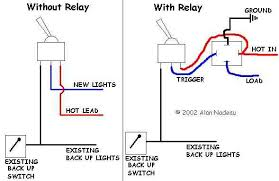 alan u0027s reverse light wiring diagram snowplowing contractors com