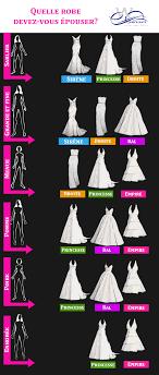 comment choisir sa robe de mariã e comment choisir sa robe de mariée en fonction de sa taille