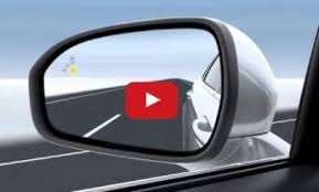 Blind Spot Alert The Ford Blind Spot Monitoring System How It Works In 300 Words