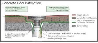 Basement Floor Drain Cover Exceptional Garage Floor Drain Ideas 2 Basement Floor Drain