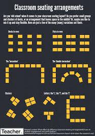 best 25 seating chart classroom ideas on pinterest classroom