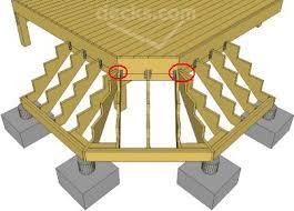 deck stair stringer attachment building u0026 construction diy