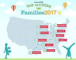 2017 best cities for families apartment list rentonomics
