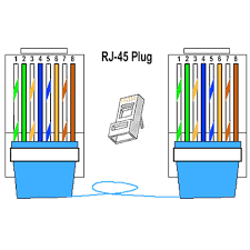 rj45 wire diagram on patch cable wiring cat5 cool crossover at