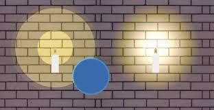 Pixi Light Javascript Js Canvas Creating 2d Game Lighting Effect Like