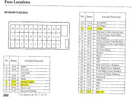 diagram 2005 hyundai santa fe fuse box diagram