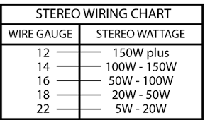 how to choose speaker wires learning center sonic electronix