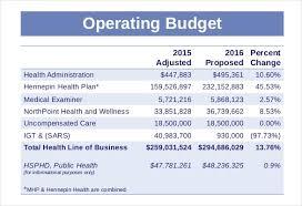 business budget presentation template websitepresentation com