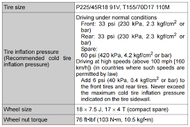 toyota wheel size toyota camry tire pressure specifications